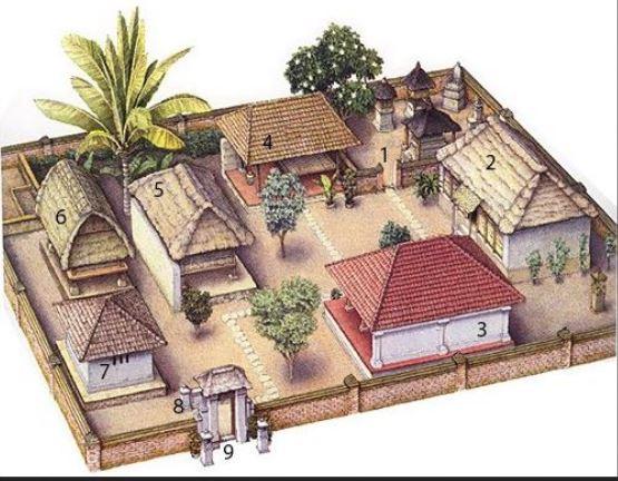bagian bagian rumah adat daerah bali